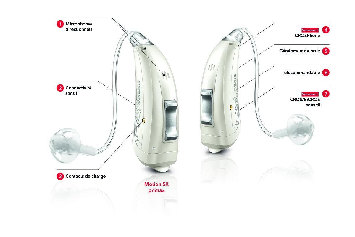 Appareil auditif Signia Siemens Motion SX 7px